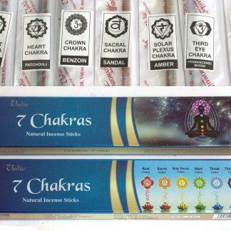 Vedic 7 Chakras viiruk
